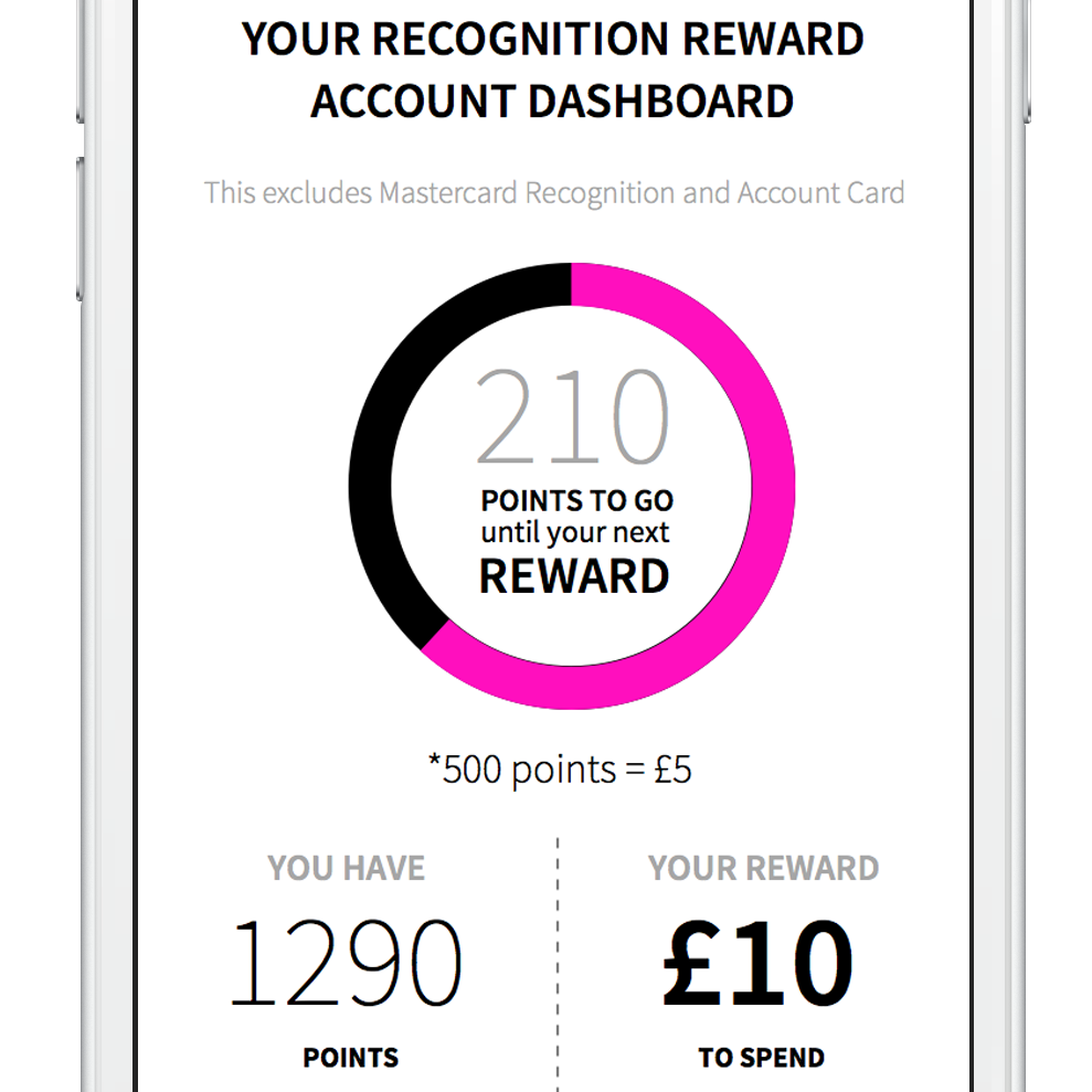 House of Fraser app loyalty dashboard