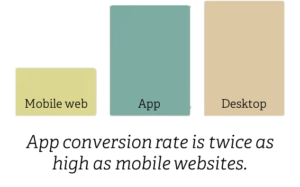 mobile-web-vs-desktop