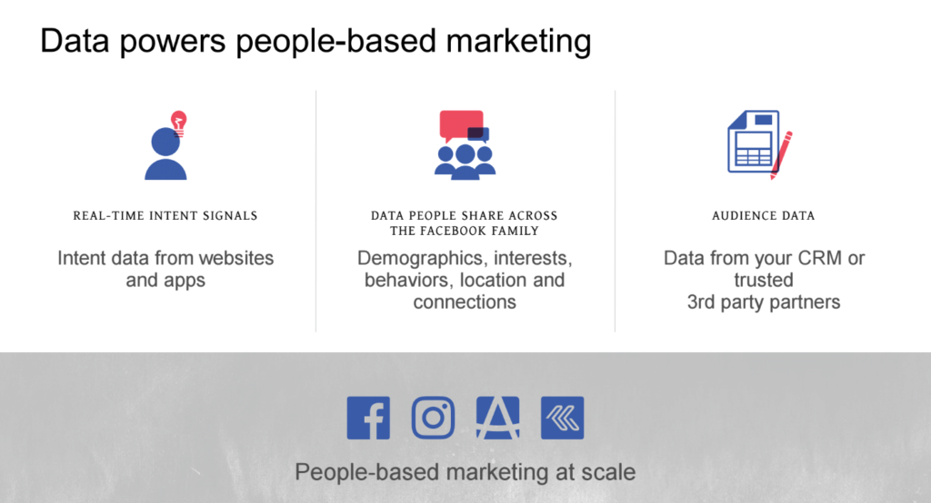 Facebook people-based marketing