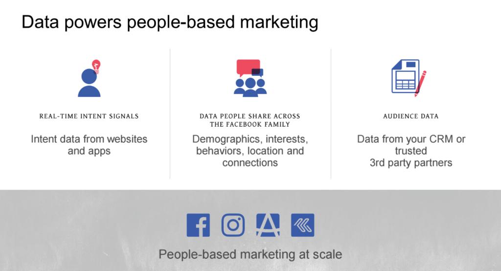 Facebook people-based marketing
