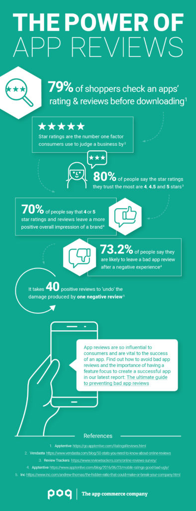 The Power of App Reviews Infographic -Green | Poq - The app commerce company