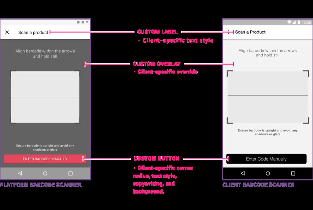 Customisability | Poq - The app commerce company