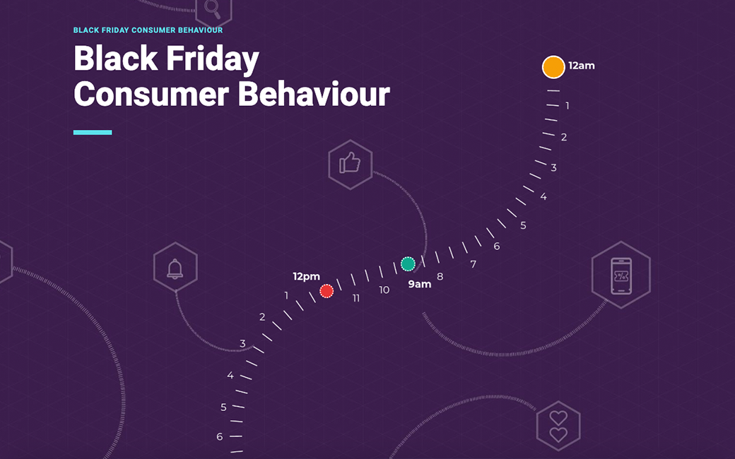 Black Friday Consumer Behaviour
