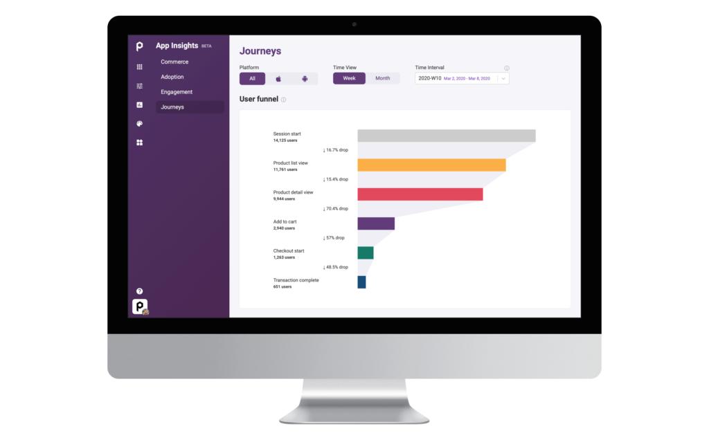 App  insights Dashboard - App Journeys